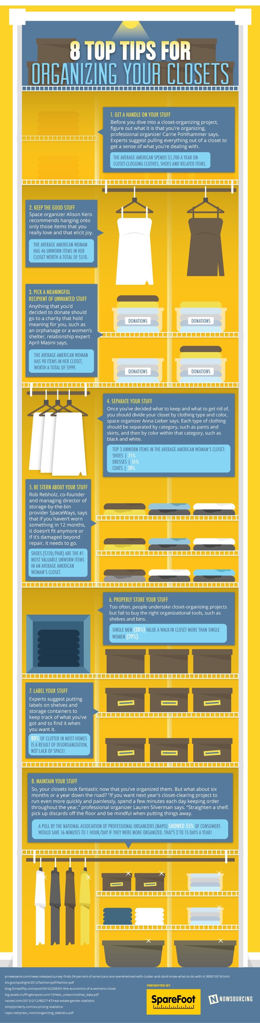 cost-cluttered-closet-2015-infographic